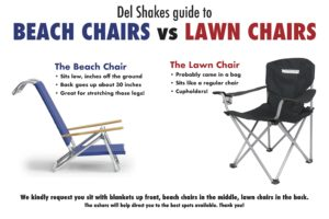 Del Shakes Guide to Beach Chairs vs Lawn Chairs